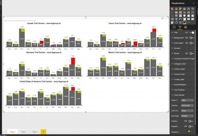 Microsoft Power BI IBCS Charts