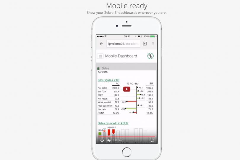 Zebra BI for SharePoint Mobile ready